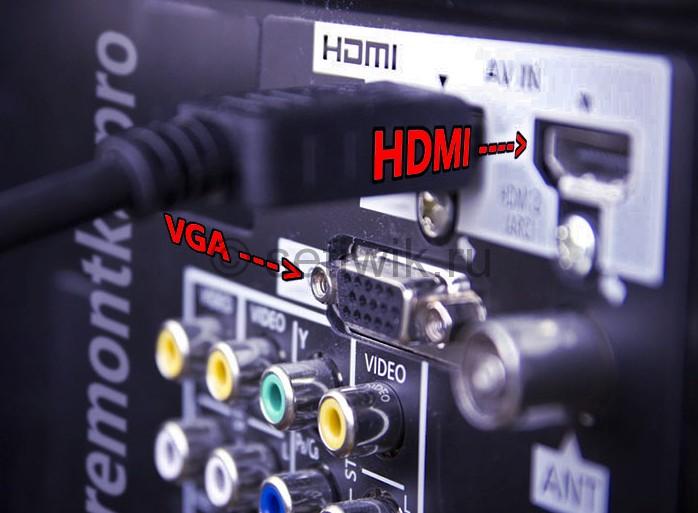 Как подключить ноутбук к телевизору с помощью HDMI