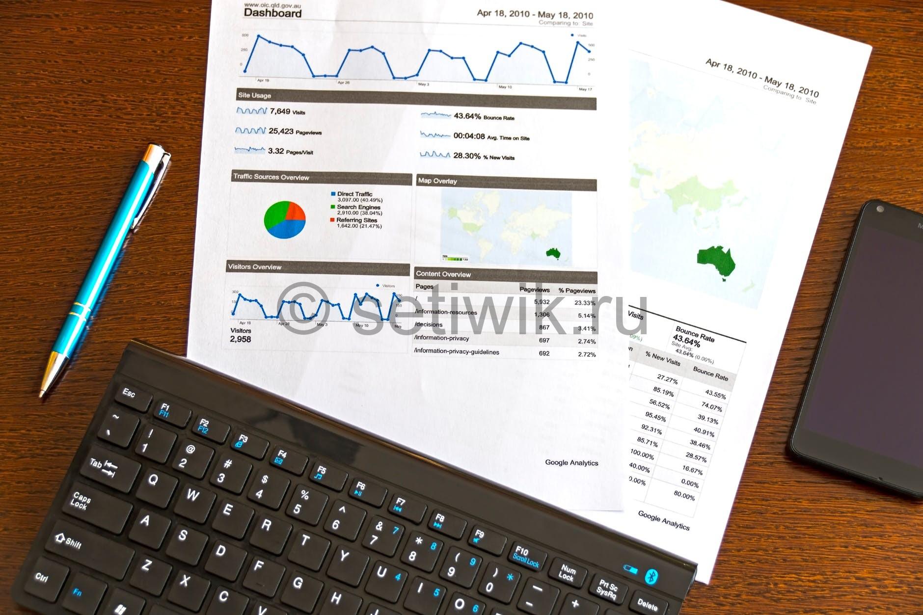 Как повысить эффективность работы сайта