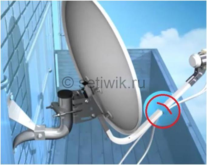 самостоятельно установить Триколор ТВ - Как самостоятельно установить Триколор ТВ