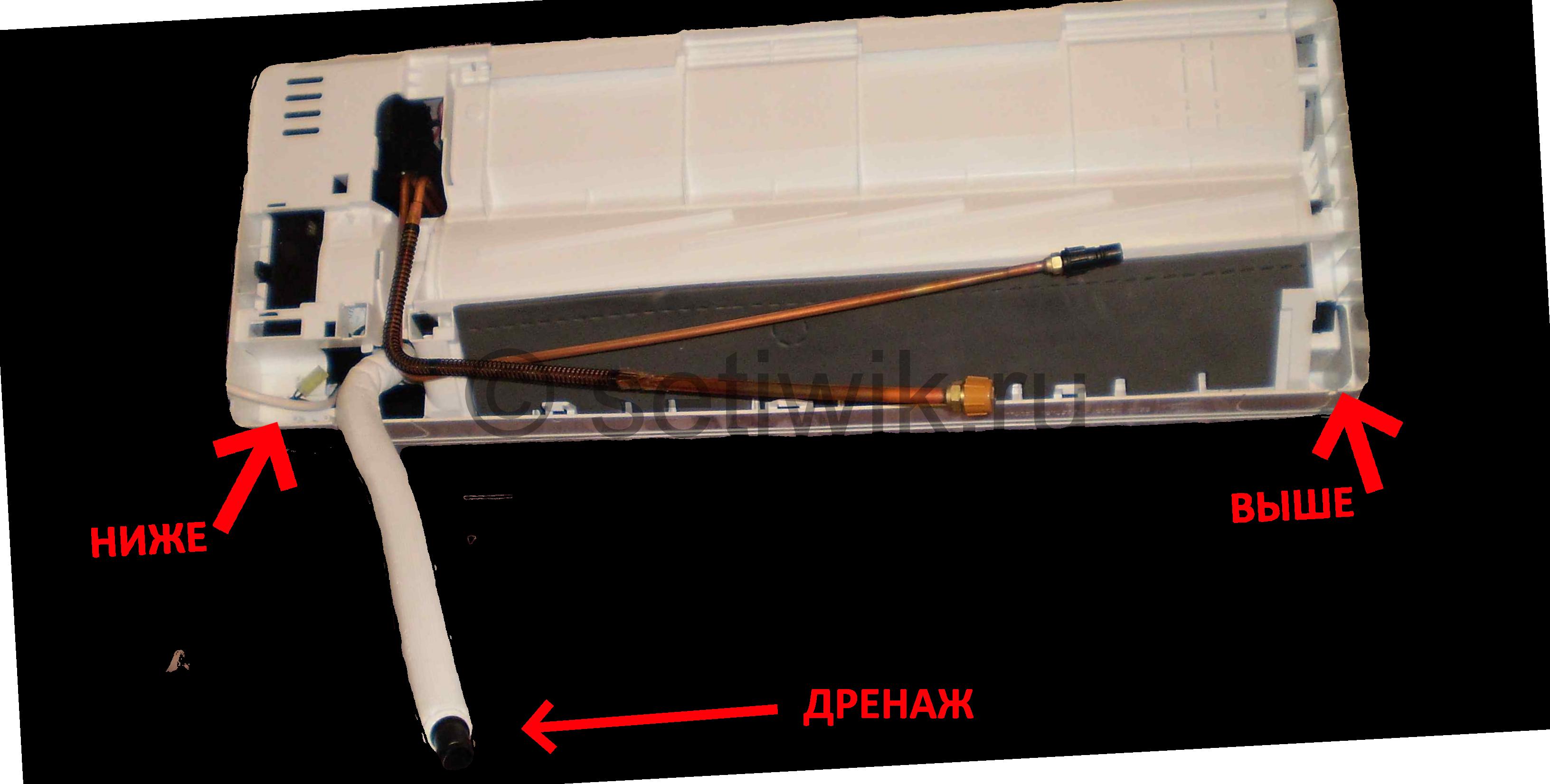 Правильное расположение внутреннего блока сплит системы на стене.