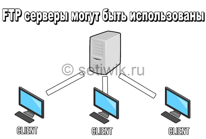 FTP серверы могут быть использованы