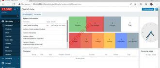 Zabbix-сервер панель мониторинга