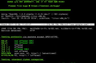 Тестирование шифрования TLS/SSL
