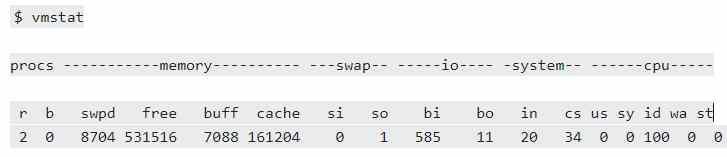 Команда Linux vmstat